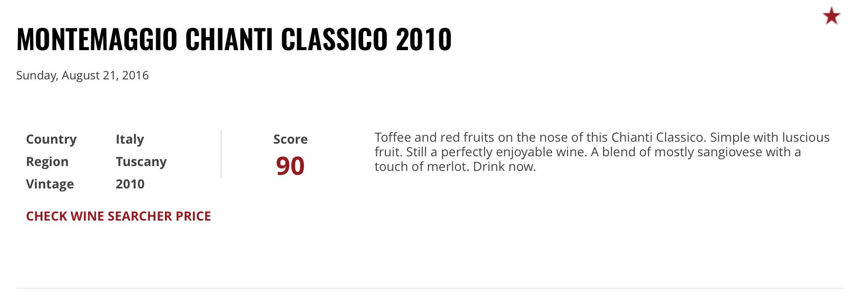 Chianti Classico 2010