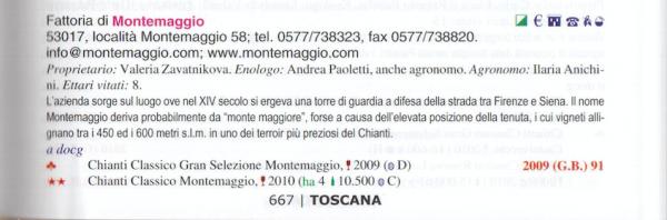 Veronelli 2015